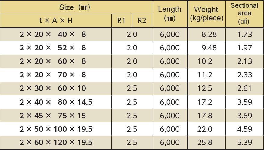 bảng tiêu chuẩn khối lượng c đúc inox 304